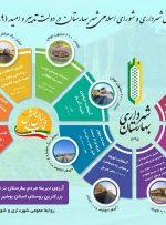 اینفوگرافی| عملکرد شهرداری بهارستان در دولت تدبیر و امید